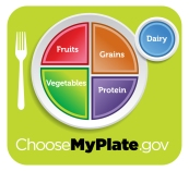 USDA_MyPlate_green