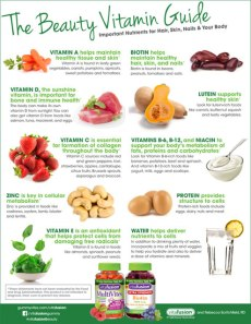 important-nutrients-infographic